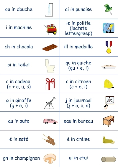 Opstap Frans Deel 2a Franse woorden