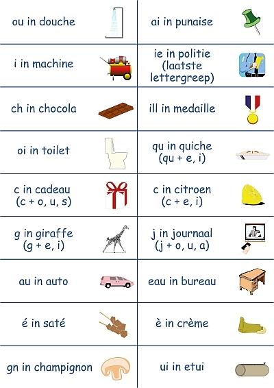 Opstap Frans Deel I Leenwoorden